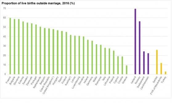 Eurostat: Italia penultima per il tasso occupazione rispetto all'Europa