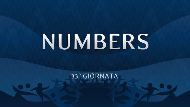 I numeri, Giornata 33 Serie A TIM 2017/18