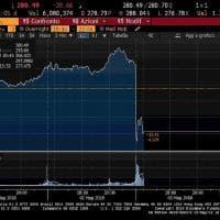 Musk paga lo show con gli analisti. Giù il titolo a Wall Street