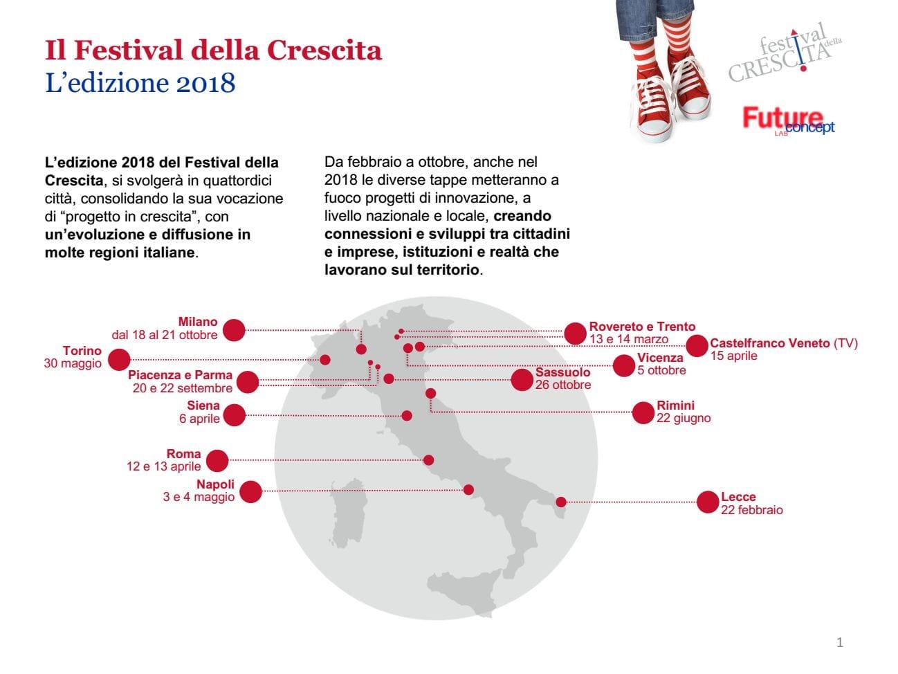 Finale del Festival della Crescita di Napoli con le startup di NAStartUp