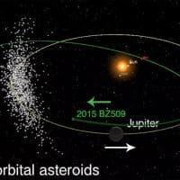 L'asteroide alieno in orbita assieme a Giove