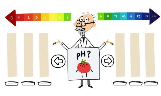 Søren Sørensen, il doodle di Google in onore del padre del pH