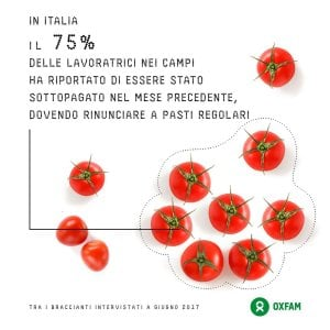 Oxfam: Dietro agli scaffali dei supermercati povertà e sfruttamento