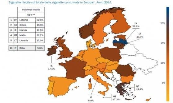 Dalle sigarette di contrabbando danno al fisco di un miliardo