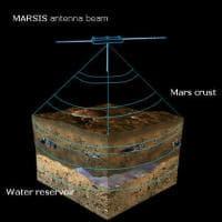 Un lago su Marte
