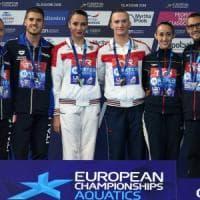 Nuoto sincronizzato, Europei: Minisini-Flamini, duo misto è argento. Arriva anche un bronzo
