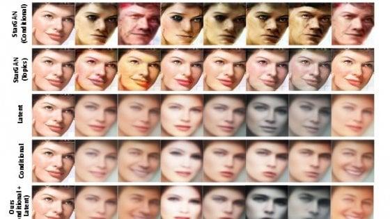 Facce da pubblicità: così l'Ai genera il volto giusto per ogni spot