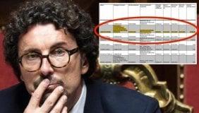 ESCLUSIVO: l'investigatore scelto da Toninelli per l'indagine sul Ponte lavorava per Autostrade