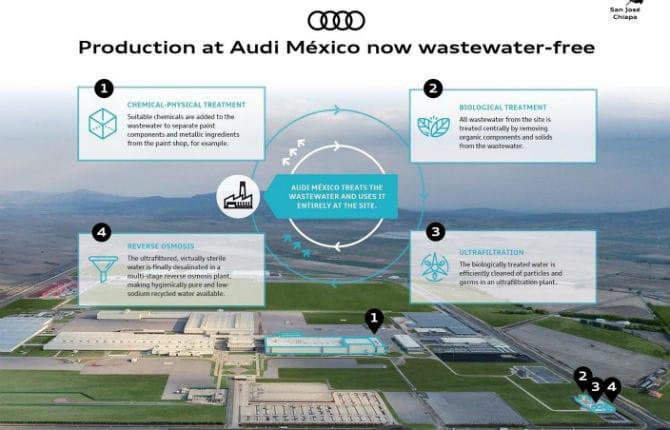 Audi per l'ambiente, in Messico si riutilizza l'acqua di scarico