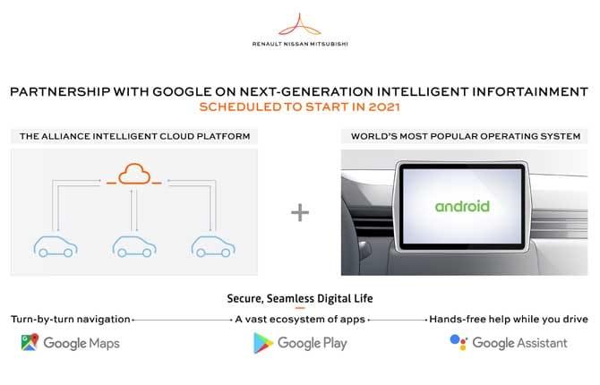 Renault, Nissan, Mitsubishi e Google, insieme per la multimedialità