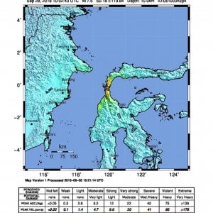 Prima il terremoto di magnitudo 7.5, poi lo tsunami: Indonesia in ginocchio
