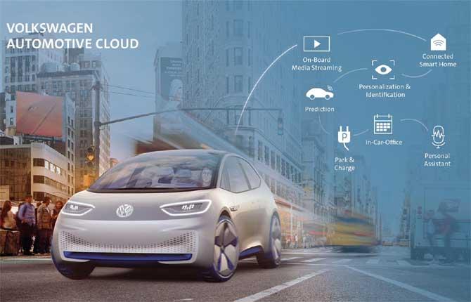 Volkswagen e Microsoft, insieme per il cloud automotive
