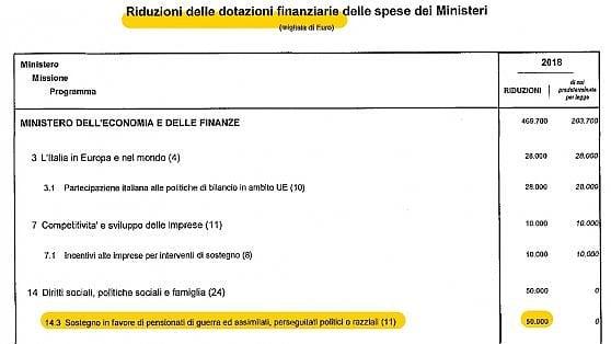 L'allegato al decreto fiscale che dettaglia i risparmi