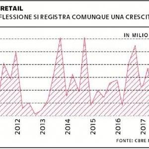 Yves Saint Laurent e Rolex, nuovi store nelle vie del lusso italiane