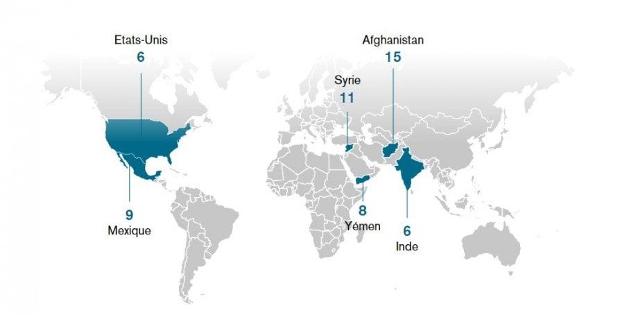 2018 anno nero per i giornalisti: 80 morti in tutto il mondo. Il rapporto di Rsf