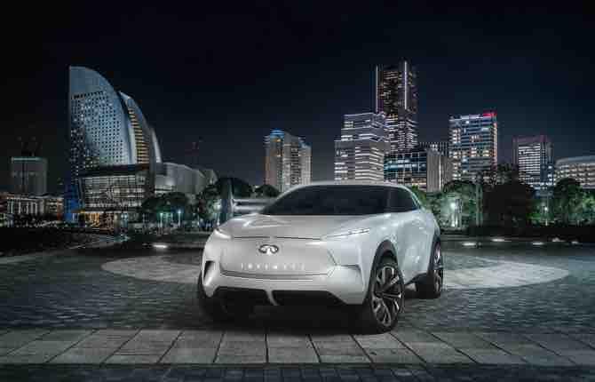 Infiniti QX Inspiration, a Detroit un assaggio di futuro elettrico