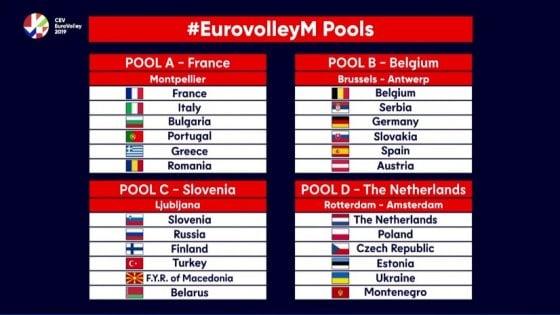Volley, Europei: l'Italia pesca Francia e Bulgaria