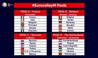 Europei, ecco i gironi: l'Italia pesca Francia e Bulgaria