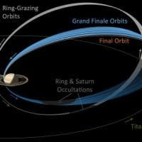 L'ultima scoperta di Cassini: gli anelli di Saturno hanno meno di 100 milioni di anni