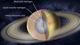 Gli anelli di Saturno hanno meno di 100 milioni di anni