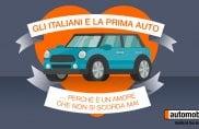 La prima auto degli Italiani? Non si scorda mai