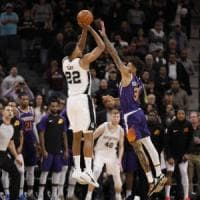 Basket, Nba: San Antonio si salva sulla sirena, Harden non basta a Houston