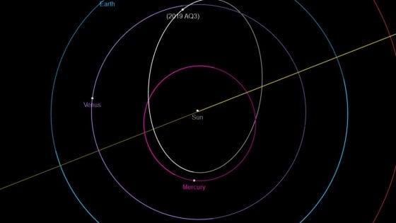 Un asteroide sfida il Sole, mai visto prima uno simile