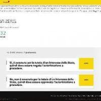 Processo a Salvini, tra stop e malfunzionamenti ecco come abbiamo votato online sulla...