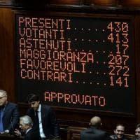 Riforme, primo sì della Camera al referendum propositivo