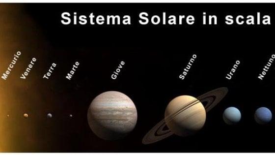 E' Mercurio il pianeta più vicino alla Terra, non Venere