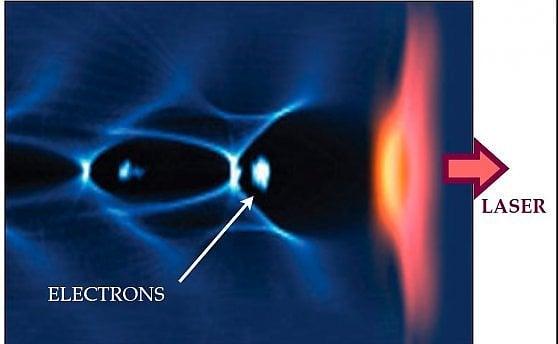 Alla velocità della luce, con un acceleratore al plasma che sta in una tasca