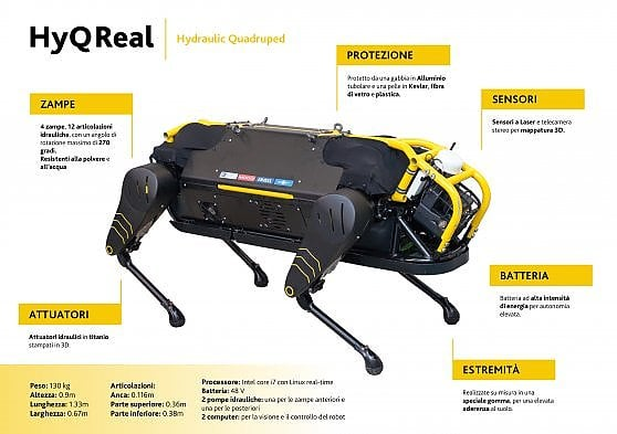 Ecco HyQReal, il robot italiano capace di trascinare un aereo