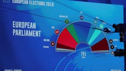 Ma nell'Ue i sovranisti non sfondano, maggioranza Ppe-S&d-Alde, volano i Verdi. Ipotesi alleanza socialisti-liberali