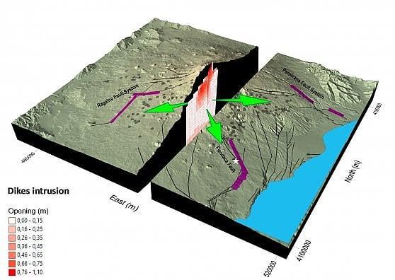 L'Etna cambia forma durante l'eruzione. E il satellite lo fotografa