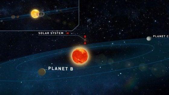 Scoperte due sorelle della Terra non lontane dal Sole