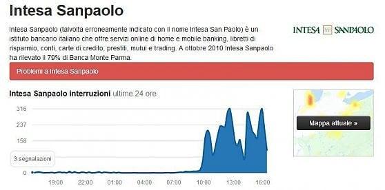 Intesa Sanpaolo Down Disagi Per Le Operazioni Online Repubblicait
