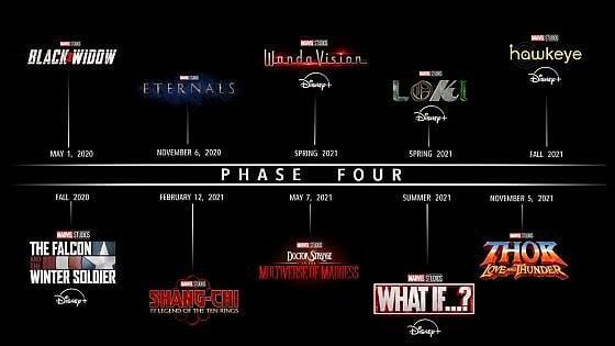 Da Black Widow a Thor, Marvel annuncia la fase 4: dieci titoli nei prossimi due anni