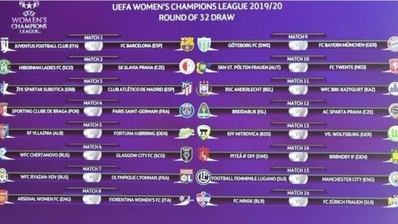 Champions donne, sorteggio duro per Juventus e Fiorentina