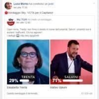 Open Arms, Salvini mobilita la Bestia contro i nemici M5S: assalto al sondaggio online...