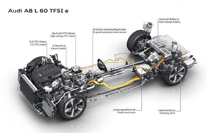 Audi A8 L 60 Tfsi e Quattro, ammiraglia plug-in
