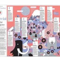 Su Scienze giovedì la scomparsa dei ghiacciai. Con un reportage e con la pagina per i...