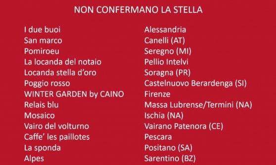 Dal Piemonte alla Sicilia, la caduta delle stelle