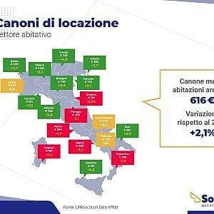 Affitti, Bologna, Bari, Palermo e Milano trainano i canoni: +2,1% nel 2019