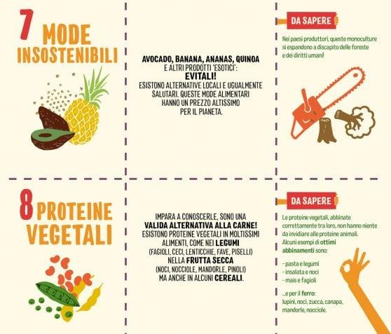 L'eco-menu di Greenpeace seguendo i 10 consigli per una spesa sostenibile