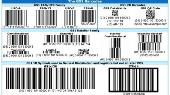 Il codice a barre GS1 compie 45 anni