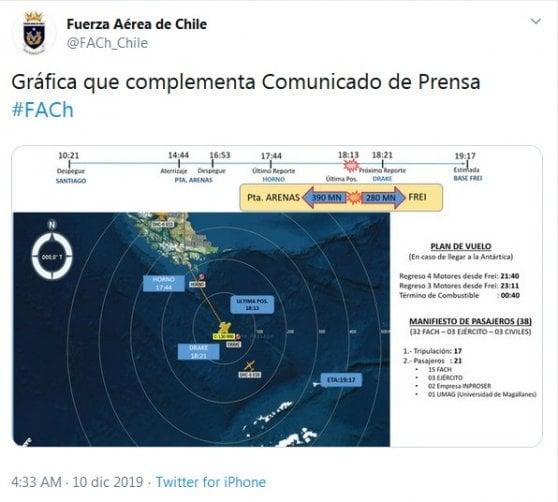 Cile, scomparso dai radar aereo militare con 38 persone a bordo