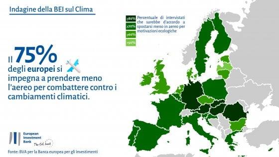 Meno plastica e aerei, più prodotti locali: ecco i cambiamenti degli italiani per il clima
