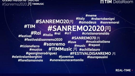 Festival di Sanremo, i temi più gettonati sui social