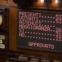 Decreto Milleproroghe, la Camera vota la fiducia con 315 sì