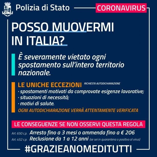 Coronavirus, misure e sanzioni nelle slide della Polizia